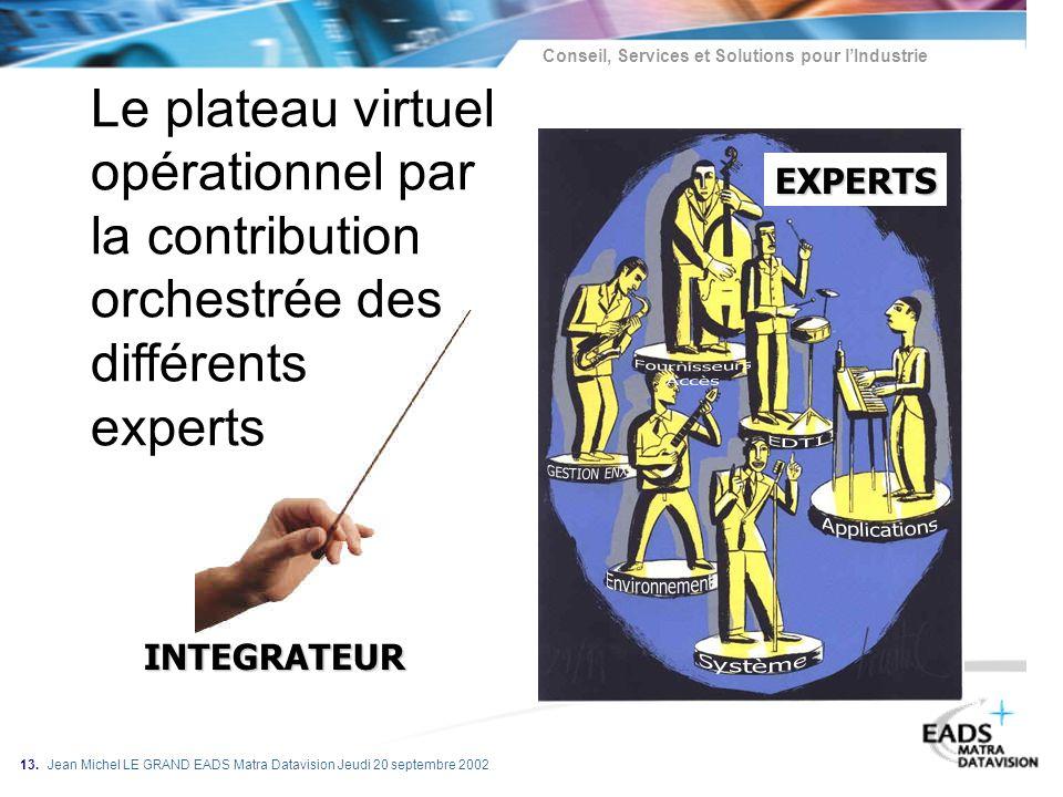 Conseil, Services et Solutions pour lIndustrie 13. Jean Michel LE GRAND EADS Matra Datavision Jeudi 20 septembre 2002 INTEGRATEUR EXPERTS Le plateau v