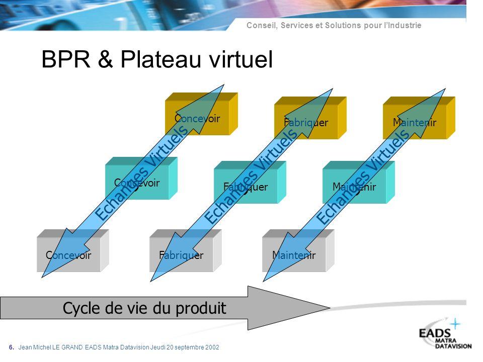 Conseil, Services et Solutions pour lIndustrie 6. Jean Michel LE GRAND EADS Matra Datavision Jeudi 20 septembre 2002 BPR & Plateau virtuel ConcevoirFa