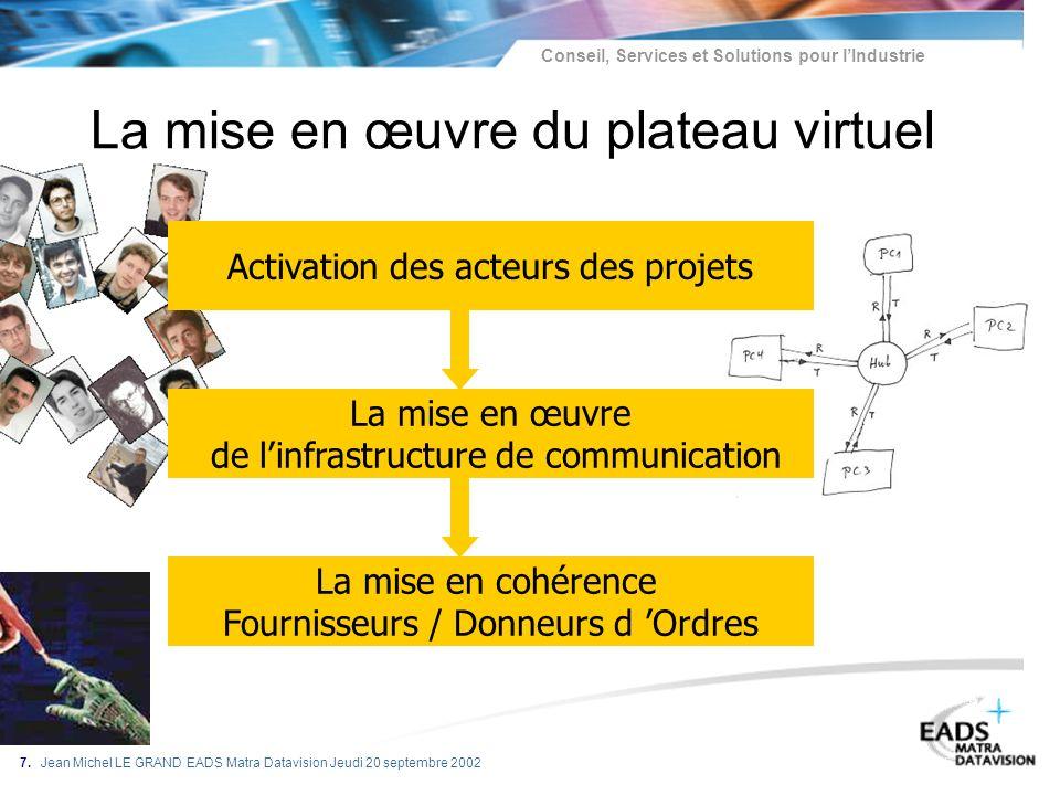 Conseil, Services et Solutions pour lIndustrie 7. Jean Michel LE GRAND EADS Matra Datavision Jeudi 20 septembre 2002 La mise en œuvre du plateau virtu