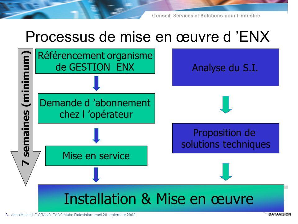 Conseil, Services et Solutions pour lIndustrie 8. Jean Michel LE GRAND EADS Matra Datavision Jeudi 20 septembre 2002 Référencement organisme de GESTIO
