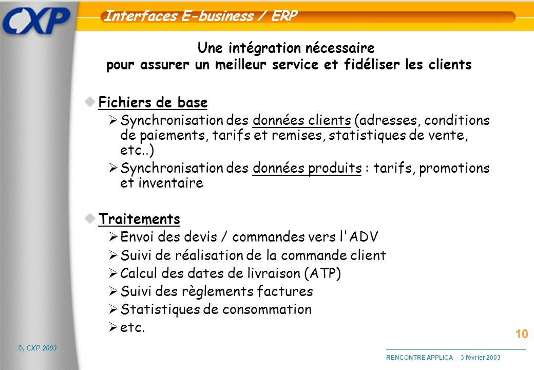 ©, CXP 2003 RENCONTRE APPLICA – 3 février 2003 Interfaces E-business / ERP uFichiers de base Synchronisation des données clients (adresses, conditions