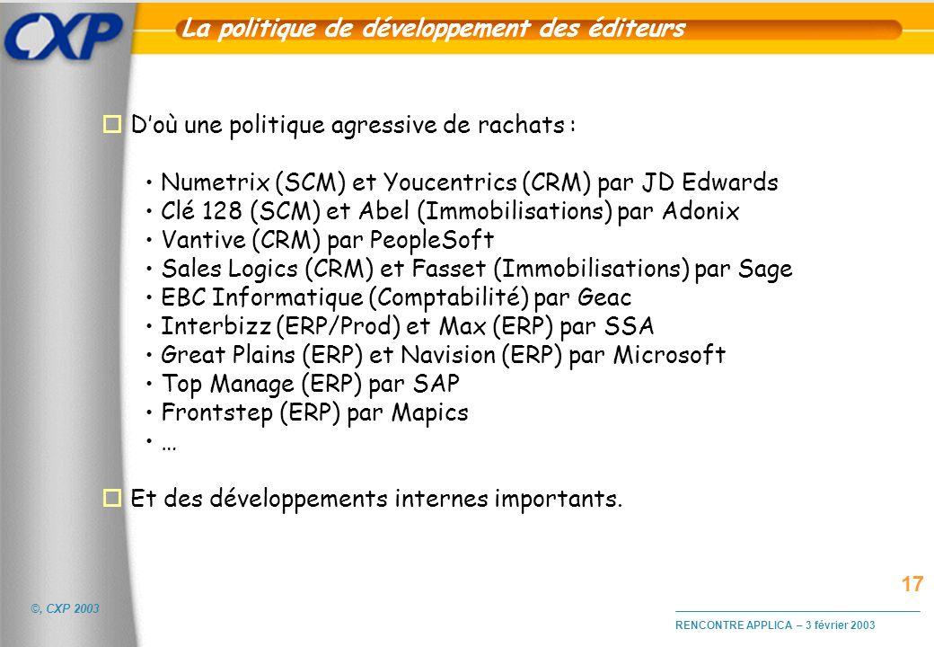 ©, CXP 2003 RENCONTRE APPLICA – 3 février 2003 La politique de développement des éditeurs o Doù une politique agressive de rachats : Numetrix (SCM) et