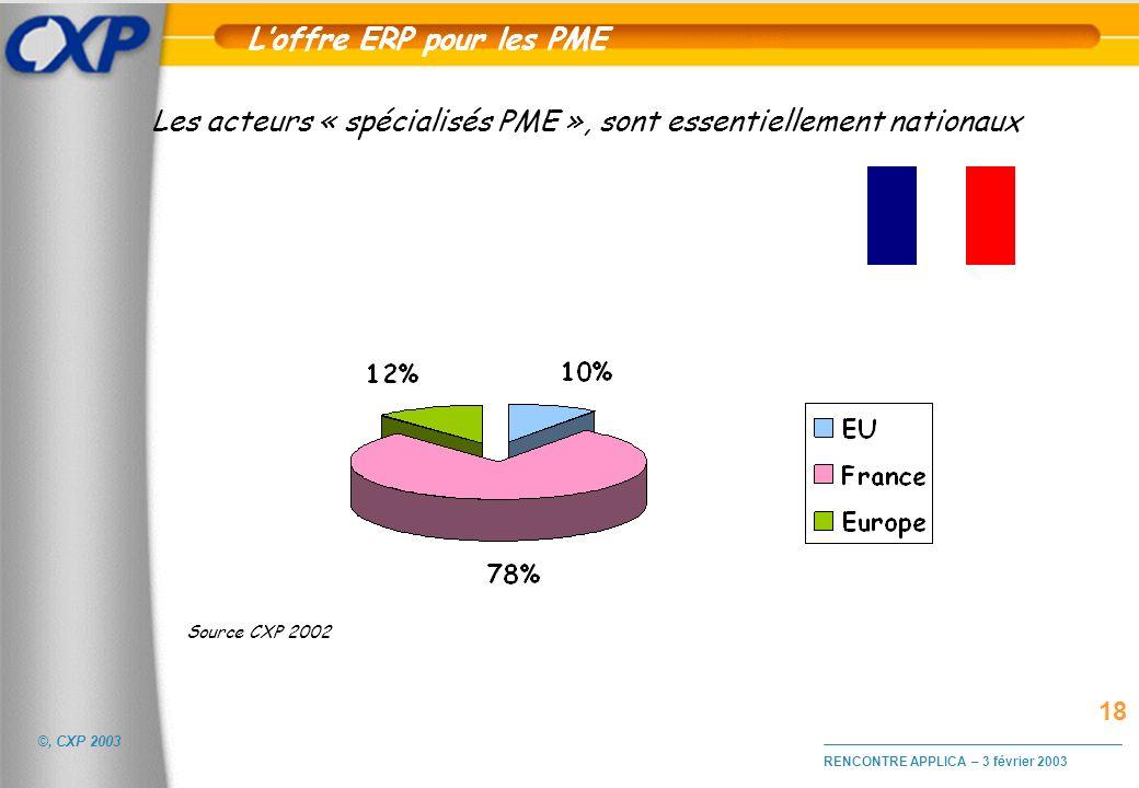 ©, CXP 2003 RENCONTRE APPLICA – 3 février 2003 Les acteurs « spécialisés PME », sont essentiellement nationaux Loffre ERP pour les PME Source CXP 2002