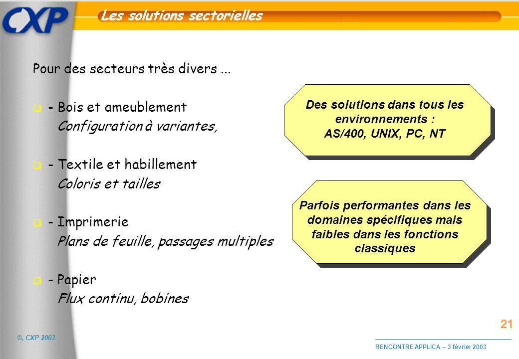 ©, CXP 2003 RENCONTRE APPLICA – 3 février 2003 Les solutions sectorielles Pour des secteurs très divers... q - Bois et ameublement Configuration à var