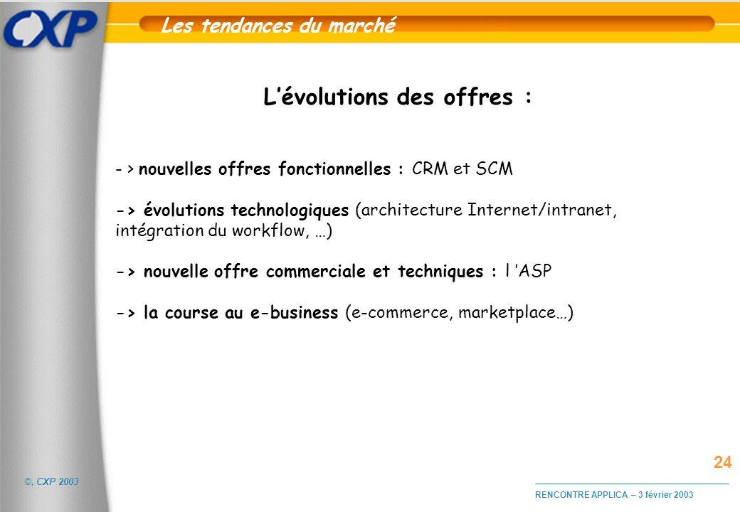 ©, CXP 2003 RENCONTRE APPLICA – 3 février 2003 Lévolutions des offres : - > nouvelles offres fonctionnelles : CRM et SCM -> évolutions technologiques