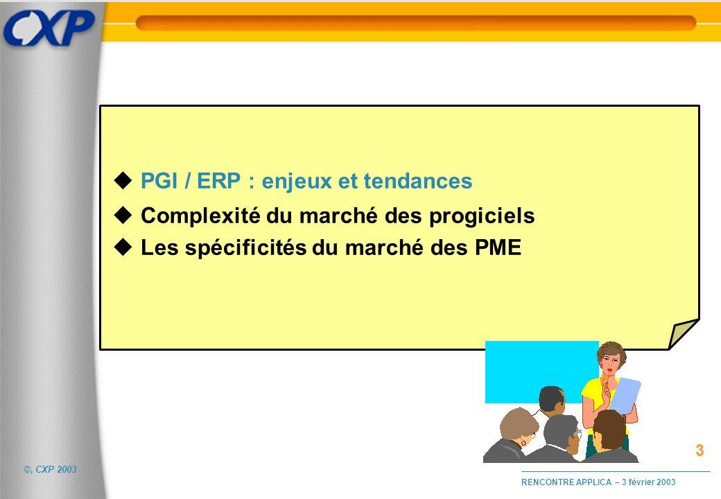 ©, CXP 2003 RENCONTRE APPLICA – 3 février 2003 SAP Oracle JDEdwards PeopleSoft Autres Source : PAC septembre 2002 Marché français des progiciels ERP et e-business en 2001 Revenu total des éditeurs = 2,2 Mds deuros en 2001, 3,3 Mds deuros en 2005 Générix Intentia Adonix 14 Le marché français - PAC 40 11 9 7 5 2 21 4