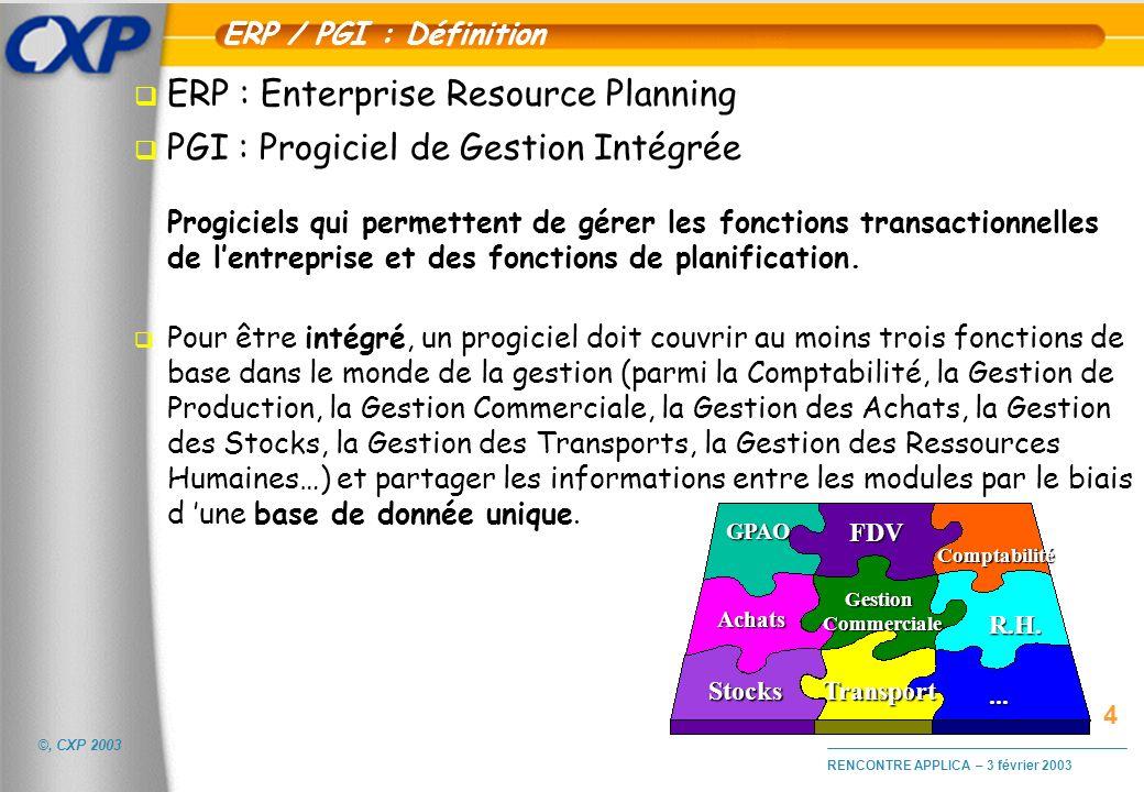 ©, CXP 2003 RENCONTRE APPLICA – 3 février 2003 ERP / PGI : Définition q ERP : Enterprise Resource Planning q PGI : Progiciel de Gestion Intégrée Progi