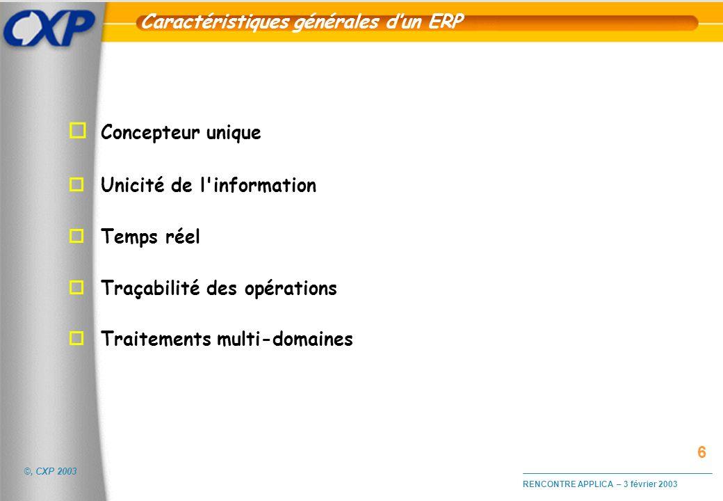 ©, CXP 2003 RENCONTRE APPLICA – 3 février 2003 La politique de développement des éditeurs o Doù une politique agressive de rachats : Numetrix (SCM) et Youcentrics (CRM) par JD Edwards Clé 128 (SCM) et Abel (Immobilisations) par Adonix Vantive (CRM) par PeopleSoft Sales Logics (CRM) et Fasset (Immobilisations) par Sage EBC Informatique (Comptabilité) par Geac Interbizz (ERP/Prod) et Max (ERP) par SSA Great Plains (ERP) et Navision (ERP) par Microsoft Top Manage (ERP) par SAP Frontstep (ERP) par Mapics … o Et des développements internes importants.