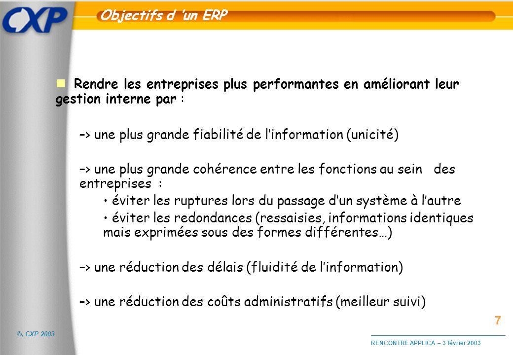 ©, CXP 2003 RENCONTRE APPLICA – 3 février 2003 Objectifs d un ERP n Rendre les entreprises plus performantes en améliorant leur gestion interne par :