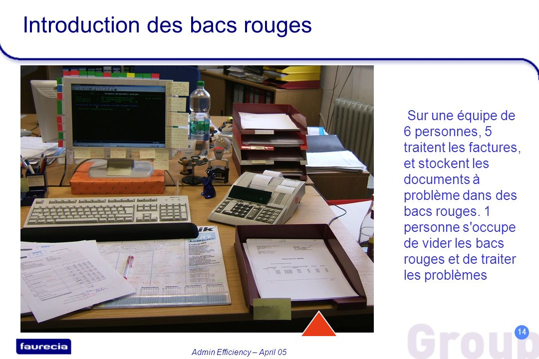 Admin Efficiency – April 05 14 Introduction des bacs rouges Sur une équipe de 6 personnes, 5 traitent les factures, et stockent les documents à problè