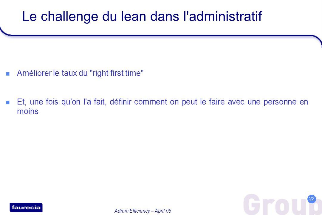 Admin Efficiency – April 05 22 Le challenge du lean dans l'administratif Améliorer le taux du
