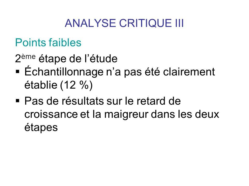 ANALYSE CRITIQUE III Points faibles 2 ème étape de létude Échantillonnage na pas été clairement établie (12 %) Pas de résultats sur le retard de crois