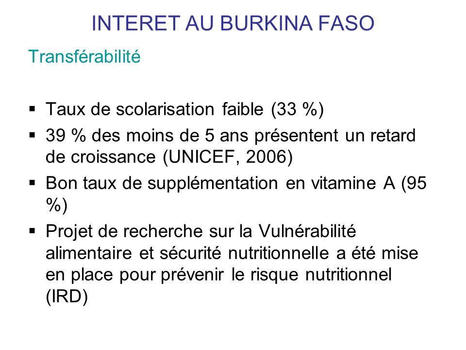 INTERET AU BURKINA FASO Transférabilité Taux de scolarisation faible (33 %) 39 % des moins de 5 ans présentent un retard de croissance (UNICEF, 2006)