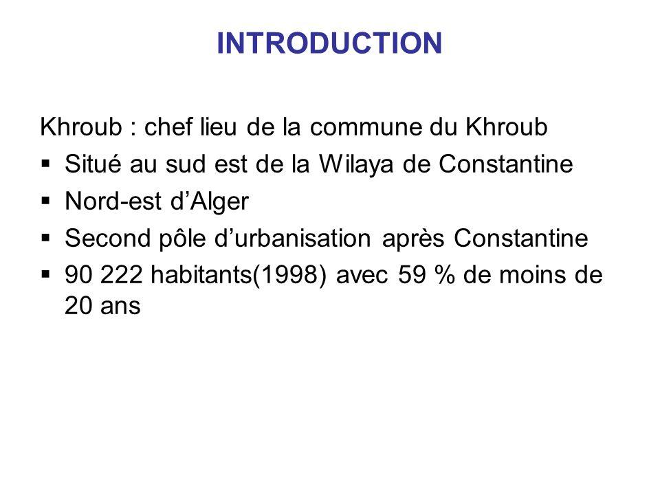 INTRODUCTION Khroub : chef lieu de la commune du Khroub Situé au sud est de la Wilaya de Constantine Nord-est dAlger Second pôle durbanisation après C