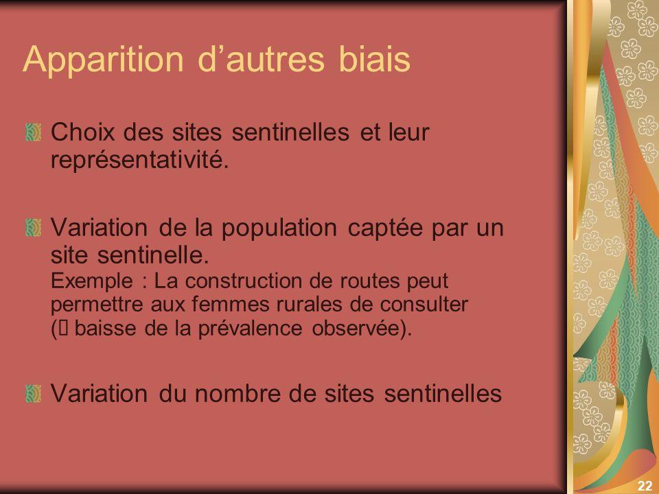 22 Apparition dautres biais Choix des sites sentinelles et leur représentativité. Variation de la population captée par un site sentinelle. Exemple :