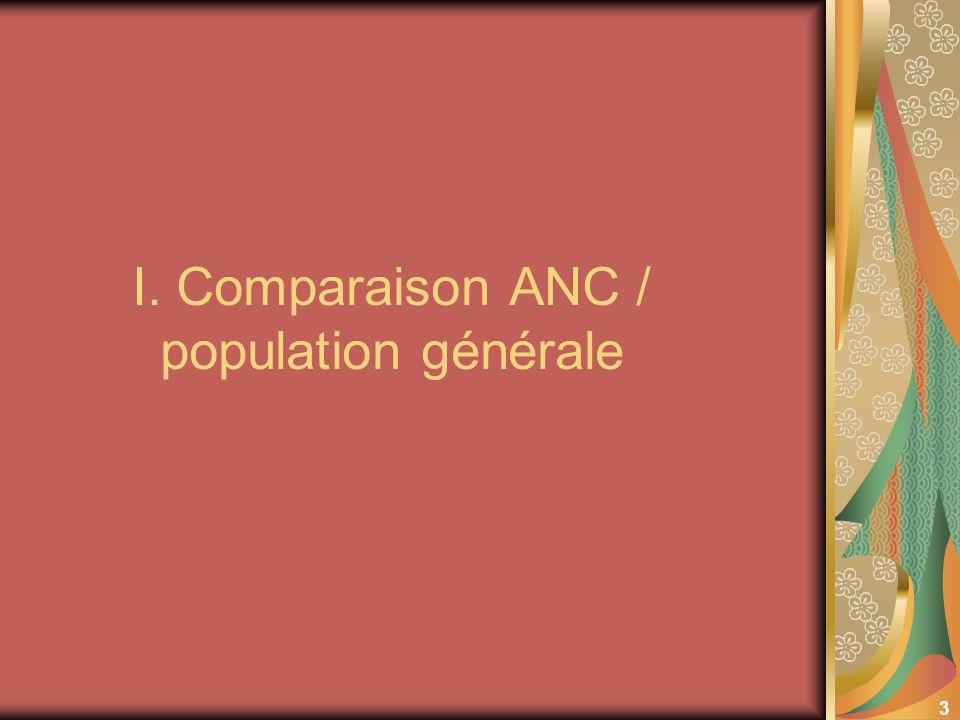 3 I. Comparaison ANC / population générale