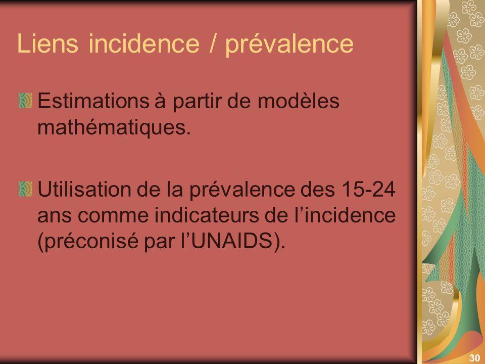 30 Liens incidence / prévalence Estimations à partir de modèles mathématiques. Utilisation de la prévalence des 15-24 ans comme indicateurs de lincide