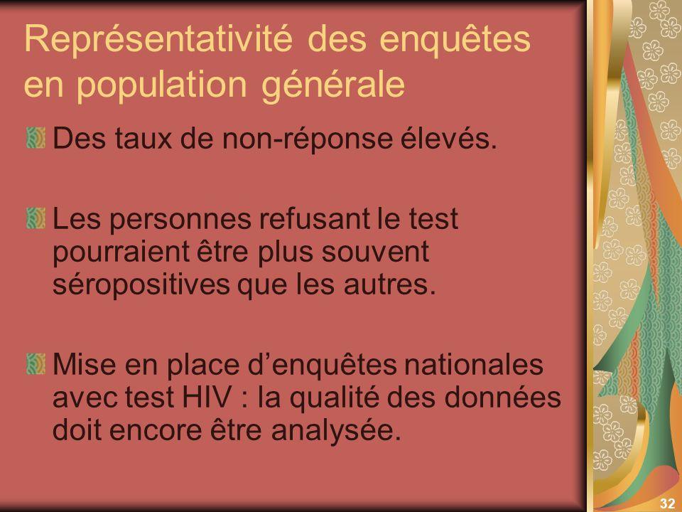 32 Représentativité des enquêtes en population générale Des taux de non-réponse élevés. Les personnes refusant le test pourraient être plus souvent sé