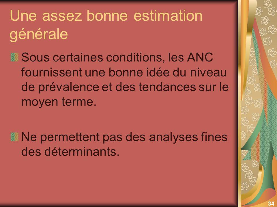 34 Une assez bonne estimation générale Sous certaines conditions, les ANC fournissent une bonne idée du niveau de prévalence et des tendances sur le moyen terme.