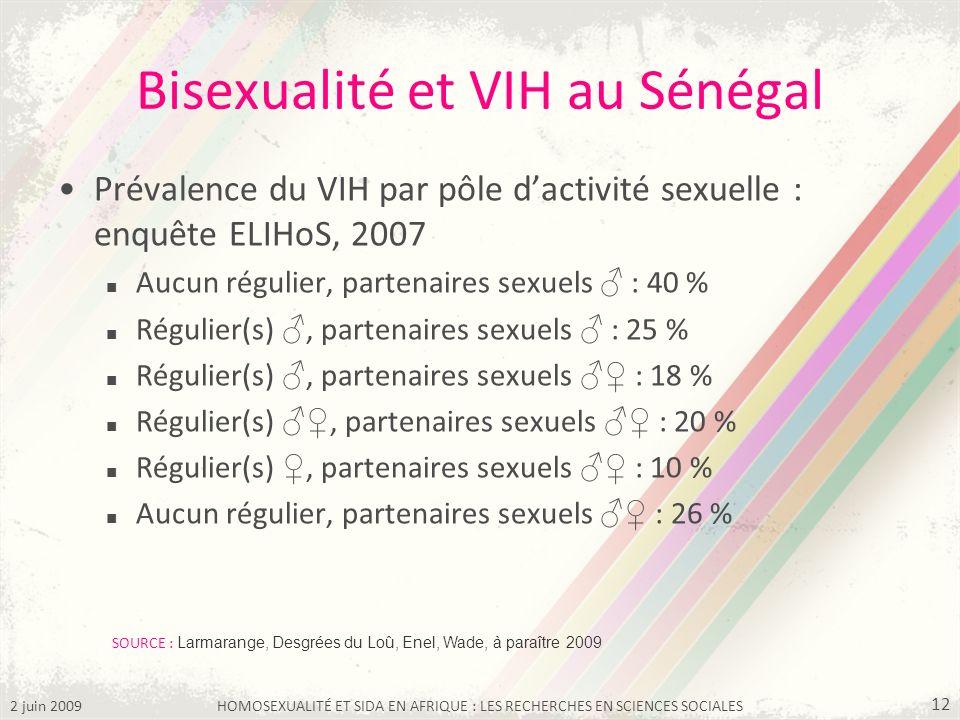 2 juin 2009HOMOSEXUALITÉ ET SIDA EN AFRIQUE : LES RECHERCHES EN SCIENCES SOCIALES 12 Bisexualité et VIH au Sénégal Prévalence du VIH par pôle dactivit