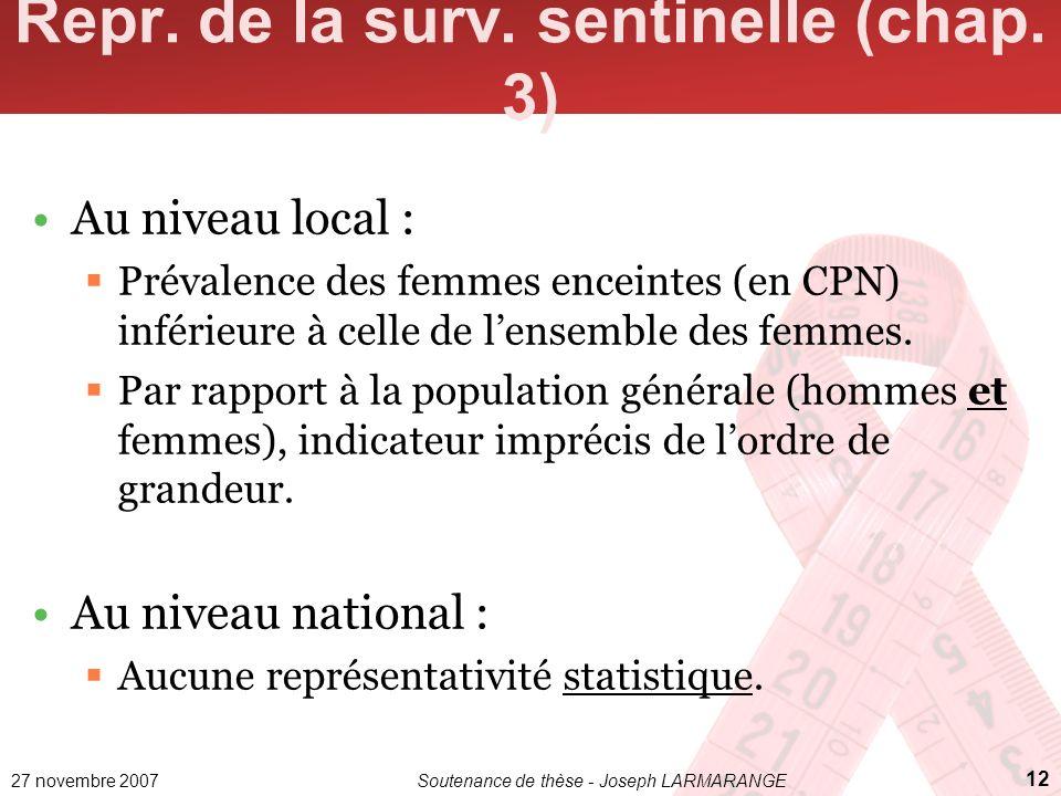 27 novembre 2007Soutenance de thèse - Joseph LARMARANGE 12 Repr. de la surv. sentinelle (chap. 3) Au niveau local : Prévalence des femmes enceintes (e