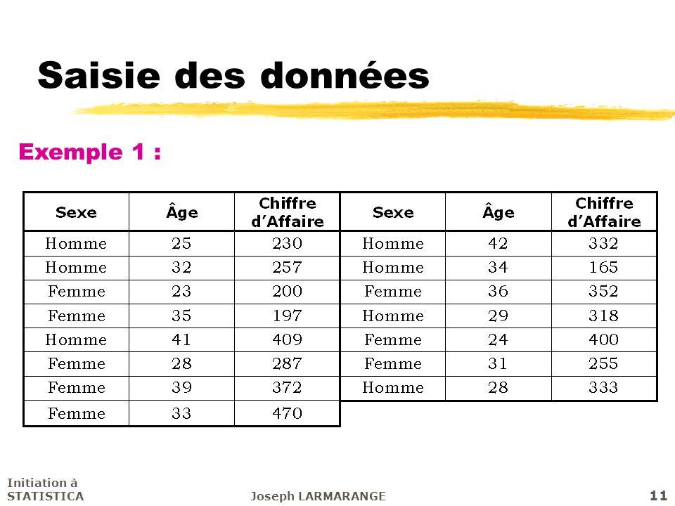Initiation à STATISTICAJoseph LARMARANGE 11 Saisie des données Exemple 1 :