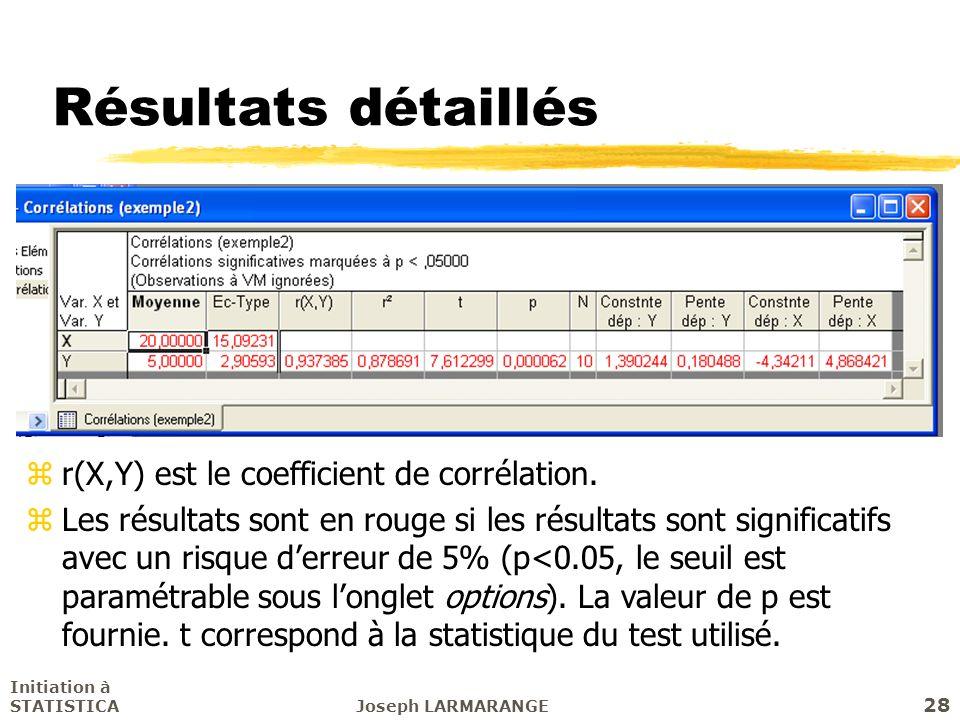 Initiation à STATISTICAJoseph LARMARANGE 28 Résultats détaillés zr(X,Y) est le coefficient de corrélation. zLes résultats sont en rouge si les résulta