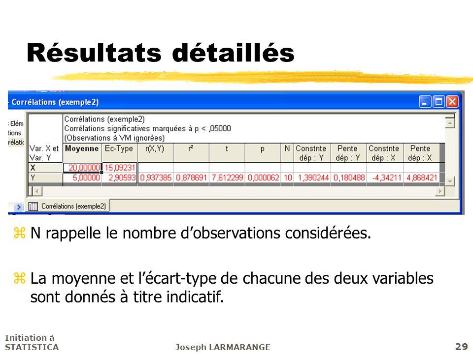 Initiation à STATISTICAJoseph LARMARANGE 29 Résultats détaillés zN rappelle le nombre dobservations considérées. zLa moyenne et lécart-type de chacune