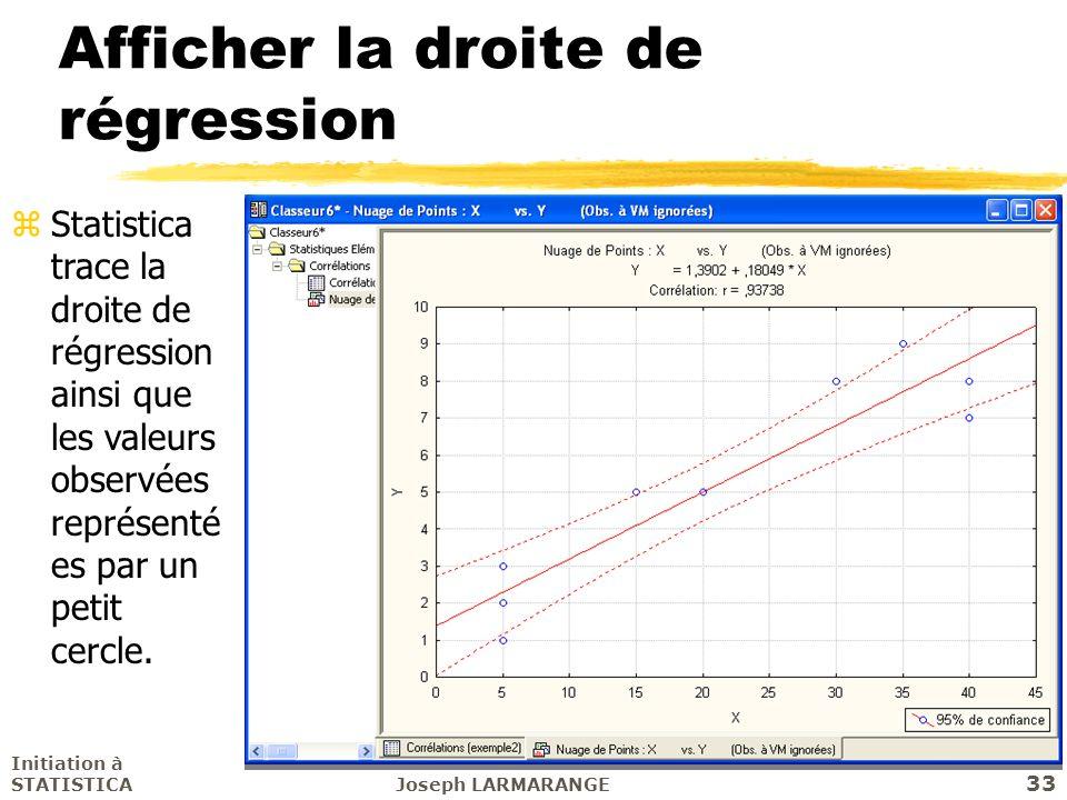 Initiation à STATISTICAJoseph LARMARANGE 33 Afficher la droite de régression zStatistica trace la droite de régression ainsi que les valeurs observées