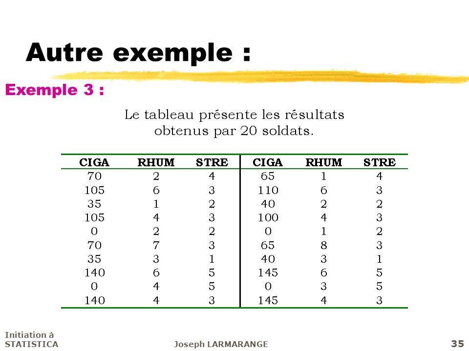 Initiation à STATISTICAJoseph LARMARANGE 35 Autre exemple : Exemple 3 :