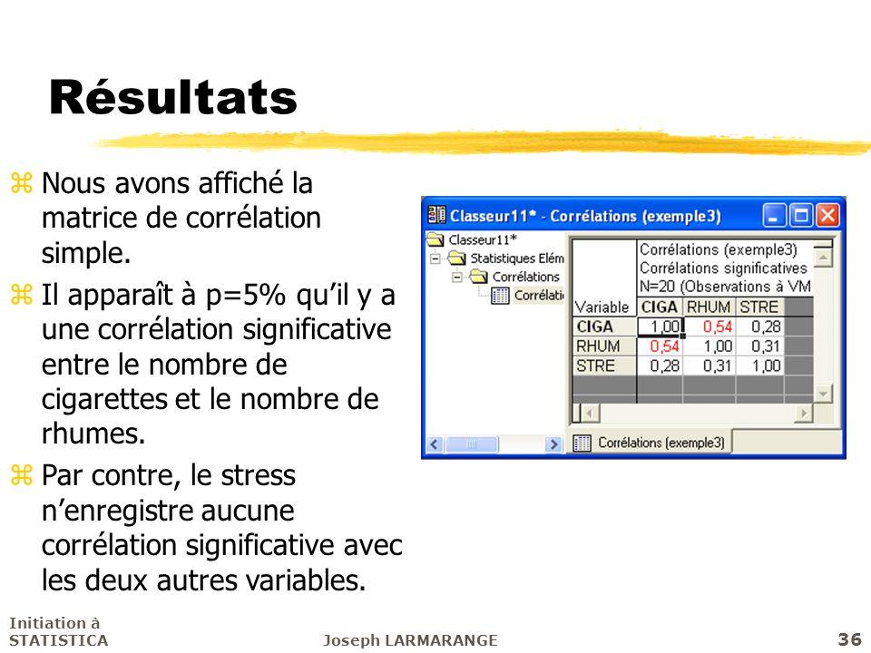 Initiation à STATISTICAJoseph LARMARANGE 36 Résultats zNous avons affiché la matrice de corrélation simple. zIl apparaît à p=5% quil y a une corrélati