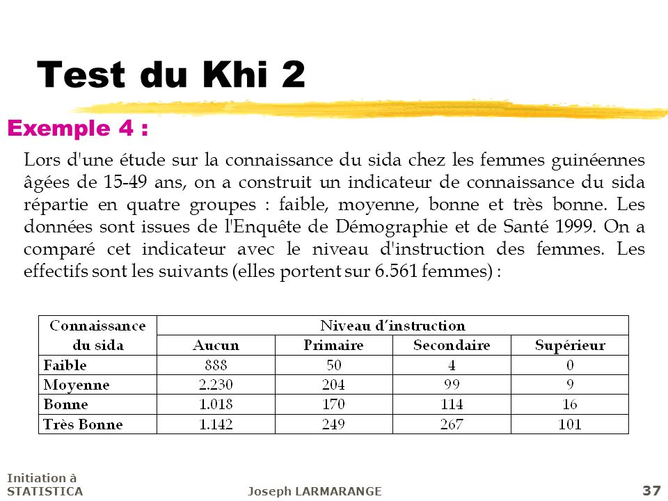 Initiation à STATISTICAJoseph LARMARANGE 37 Test du Khi 2 Lors d'une étude sur la connaissance du sida chez les femmes guinéennes âgées de 15-49 ans,