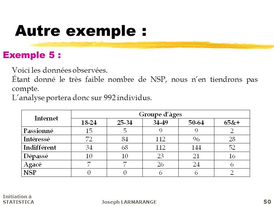 Initiation à STATISTICAJoseph LARMARANGE 50 Autre exemple : Exemple 5 : Voici les données observées. Étant donné le très faible nombre de NSP, nous ne
