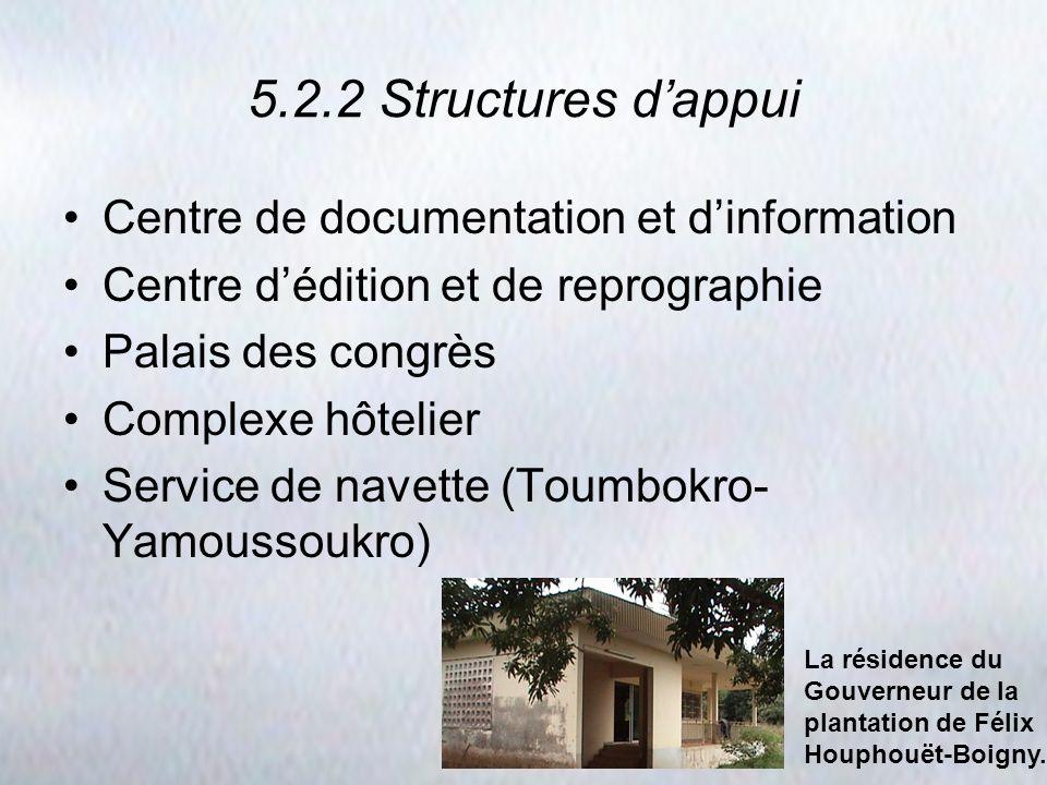 5.2.2 Structures dappui Centre de documentation et dinformation Centre dédition et de reprographie Palais des congrès Complexe hôtelier Service de nav
