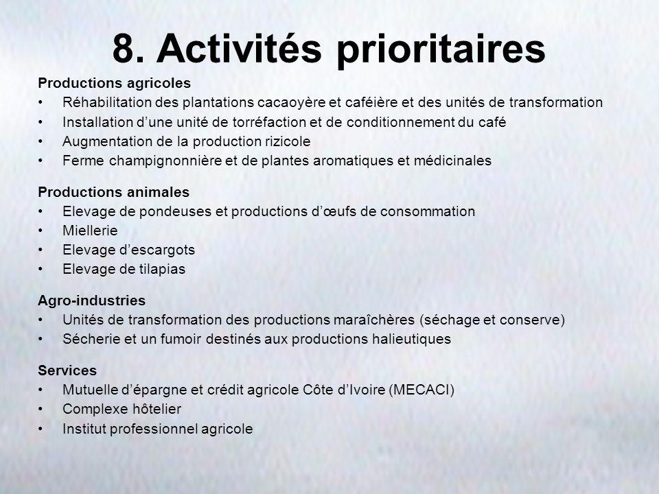 8. Activités prioritaires Productions agricoles Réhabilitation des plantations cacaoyère et caféière et des unités de transformation Installation dune