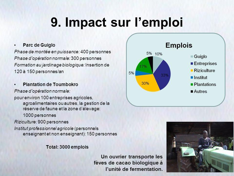 9. Impact sur lemploi Parc de Guiglo Phase de montée en puissance: 400 personnes Phase dopération normale: 300 personnes Formation au jardinage biolog
