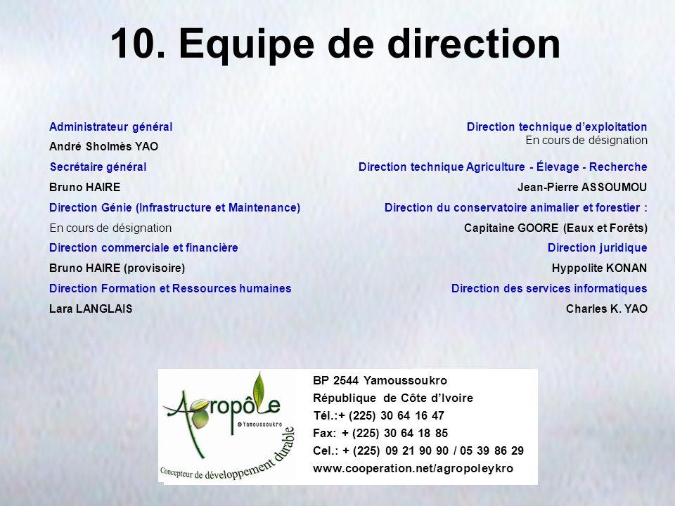10. Equipe de direction Direction technique dexploitation En cours de désignation Direction technique Agriculture - Élevage - Recherche Jean-Pierre AS
