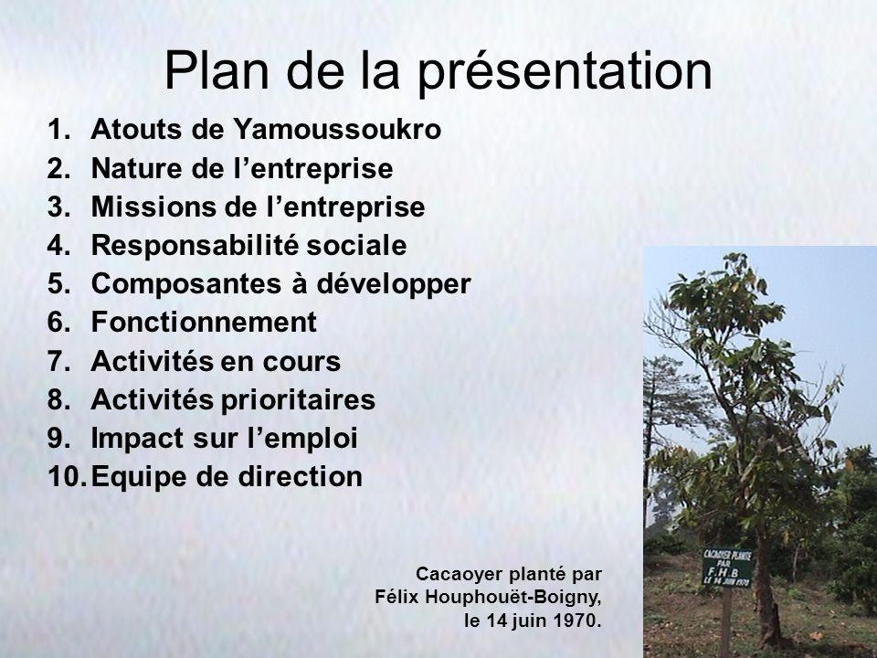 Plan de la présentation 1.Atouts de Yamoussoukro 2.Nature de lentreprise 3.Missions de lentreprise 4.Responsabilité sociale 5.Composantes à développer
