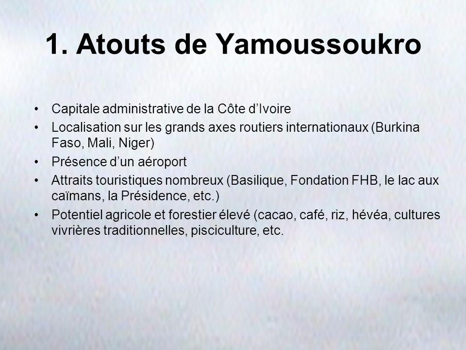 1. Atouts de Yamoussoukro Capitale administrative de la Côte dIvoire Localisation sur les grands axes routiers internationaux (Burkina Faso, Mali, Nig