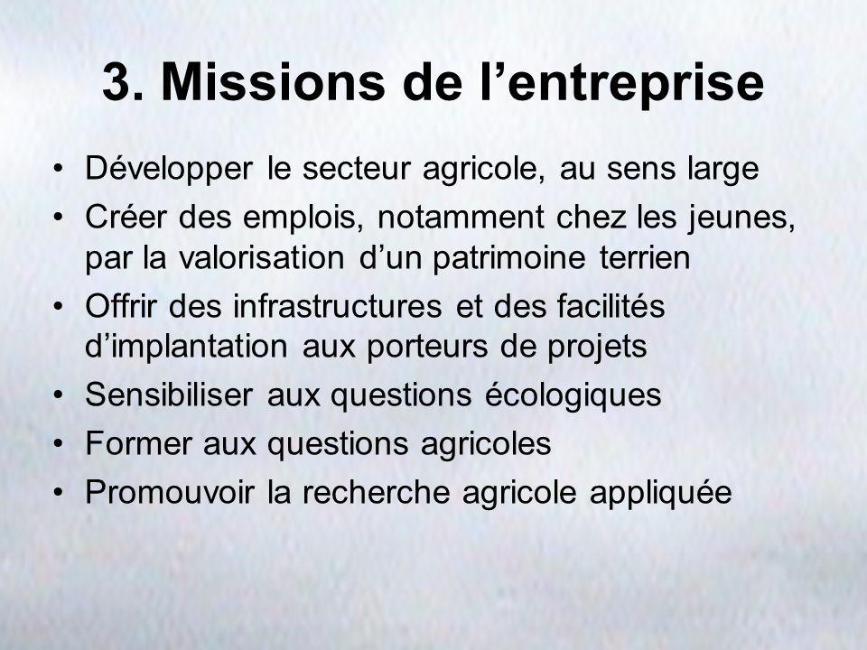3. Missions de lentreprise Développer le secteur agricole, au sens large Créer des emplois, notamment chez les jeunes, par la valorisation dun patrimo