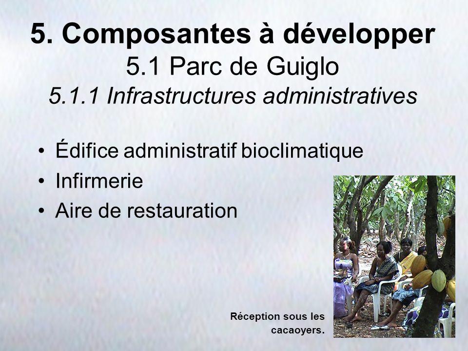 5. Composantes à développer 5.1 Parc de Guiglo 5.1.1 Infrastructures administratives Édifice administratif bioclimatique Infirmerie Aire de restaurati