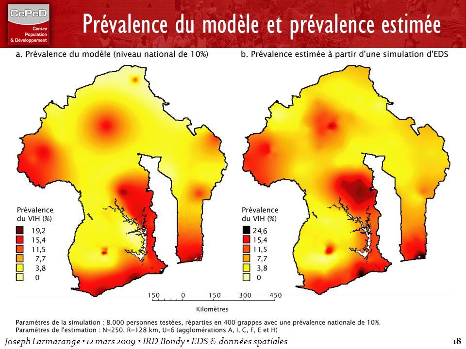 Joseph Larmarange 12 mars 2009 IRD Bondy EDS & données spatiales18 Prévalence du modèle et prévalence estimée