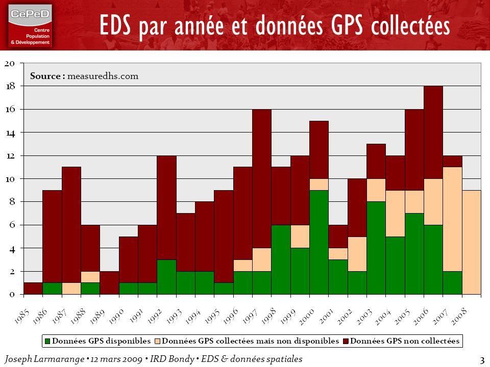 Joseph Larmarange 12 mars 2009 IRD Bondy EDS & données spatiales3 EDS par année et données GPS collectées Source : measuredhs.com