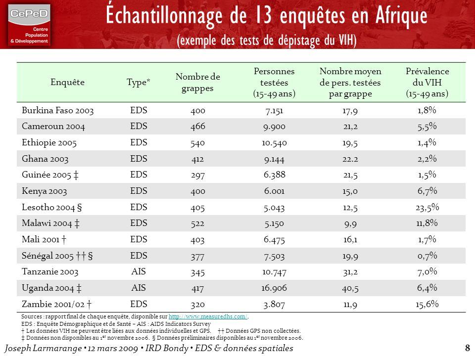 Joseph Larmarange 12 mars 2009 IRD Bondy EDS & données spatiales8 Échantillonnage de 13 enquêtes en Afrique (exemple des tests de dépistage du VIH) En