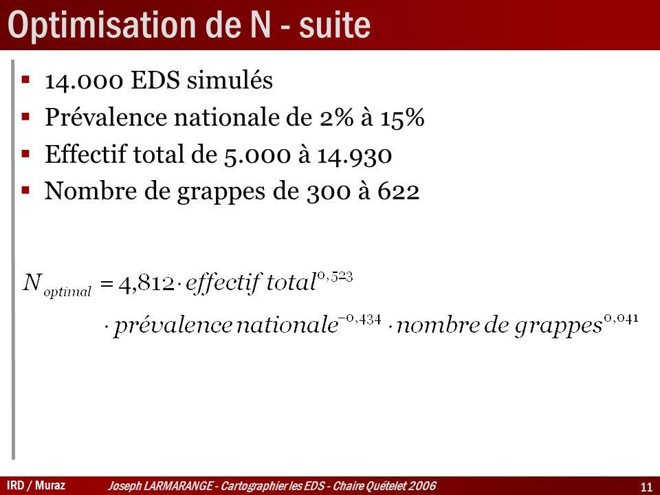 IRD / Muraz Joseph LARMARANGE - Cartographier les EDS - Chaire Quételet 2006 11 Optimisation de N - suite 14.000 EDS simulés Prévalence nationale de 2% à 15% Effectif total de 5.000 à 14.930 Nombre de grappes de 300 à 622