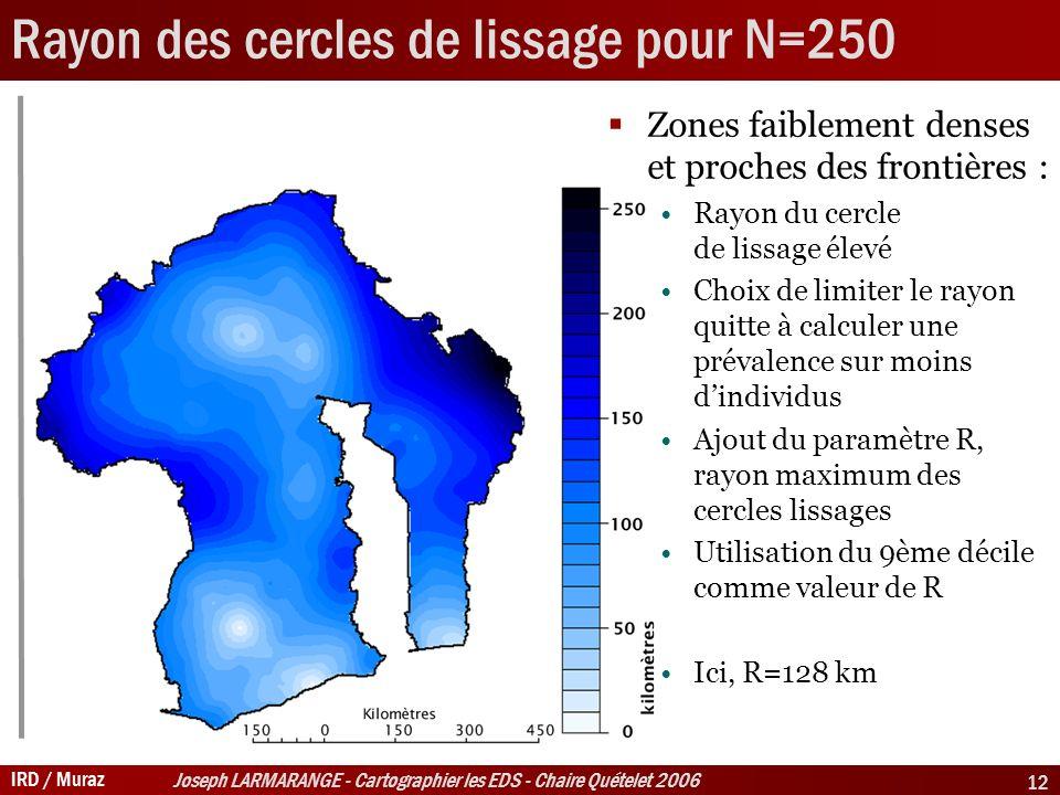 IRD / Muraz Joseph LARMARANGE - Cartographier les EDS - Chaire Quételet 2006 12 Rayon des cercles de lissage pour N=250 Zones faiblement denses et proches des frontières : Rayon du cercle de lissage élevé Choix de limiter le rayon quitte à calculer une prévalence sur moins dindividus Ajout du paramètre R, rayon maximum des cercles lissages Utilisation du 9ème décile comme valeur de R Ici, R=128 km