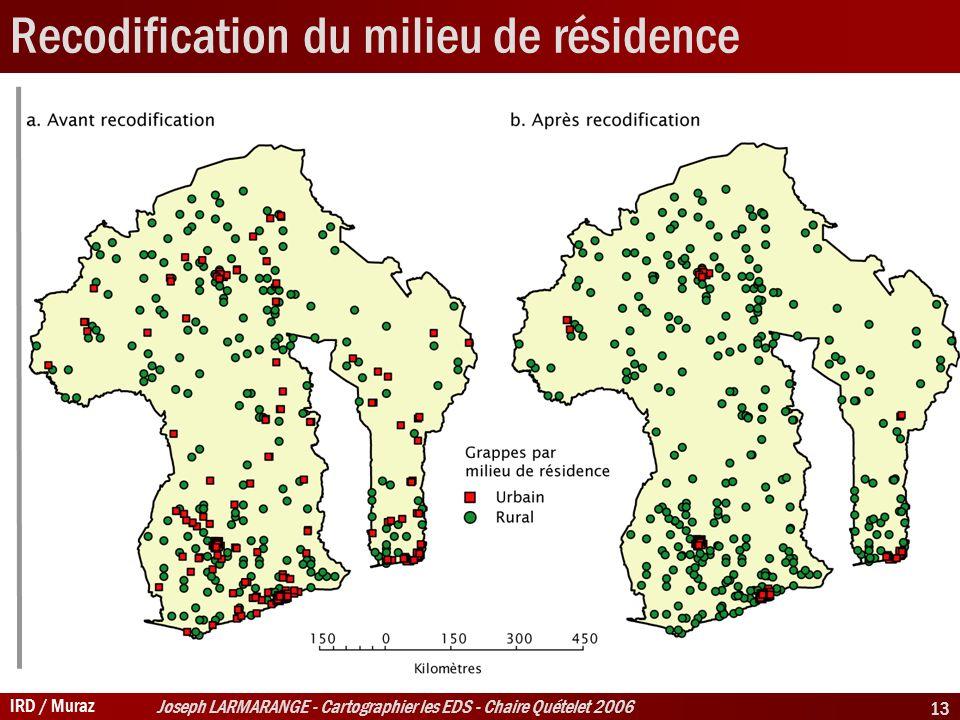IRD / Muraz Joseph LARMARANGE - Cartographier les EDS - Chaire Quételet 2006 13 Recodification du milieu de résidence