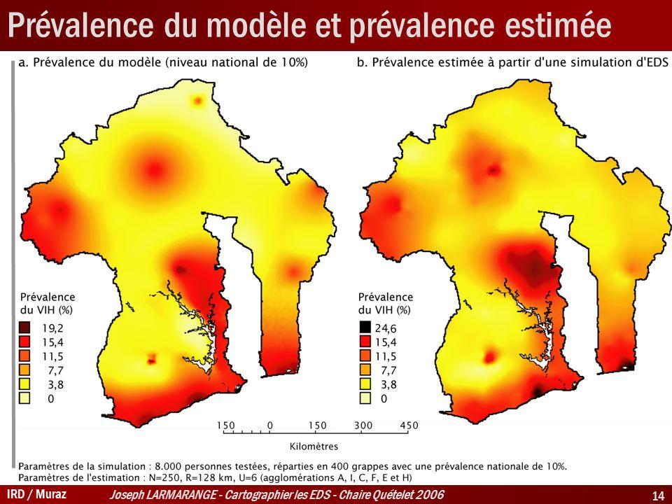 IRD / Muraz Joseph LARMARANGE - Cartographier les EDS - Chaire Quételet 2006 14 Prévalence du modèle et prévalence estimée