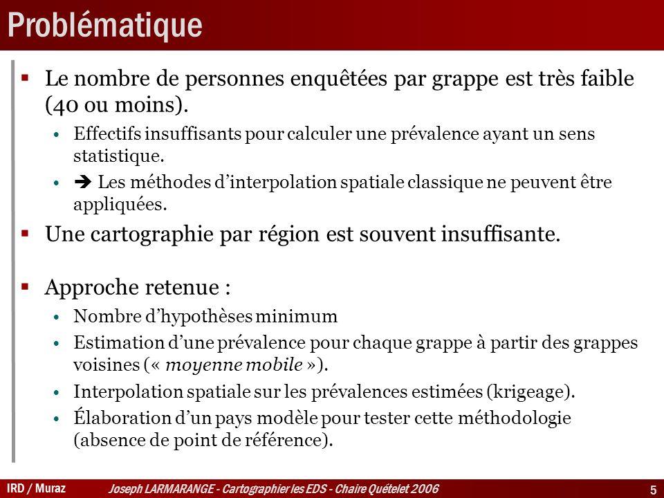IRD / Muraz Joseph LARMARANGE - Cartographier les EDS - Chaire Quételet 2006 5 Problématique Le nombre de personnes enquêtées par grappe est très faible (40 ou moins).