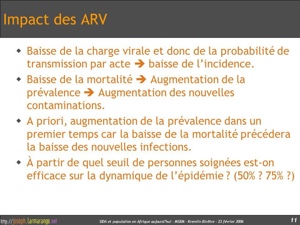 SIDA et population en Afrique aujourdhui - MSBM - Kremlin Bicêtre - 23 février 2006 11 Impact des ARV Baisse de la charge virale et donc de la probabi